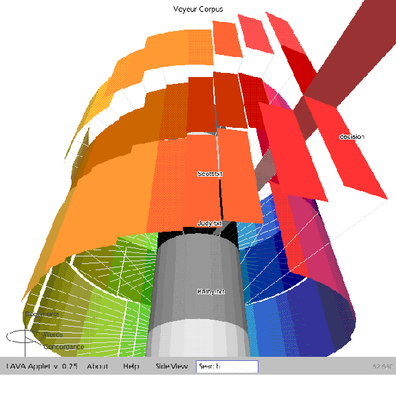 Figure 2 Voyeur Tools Lava Visualization